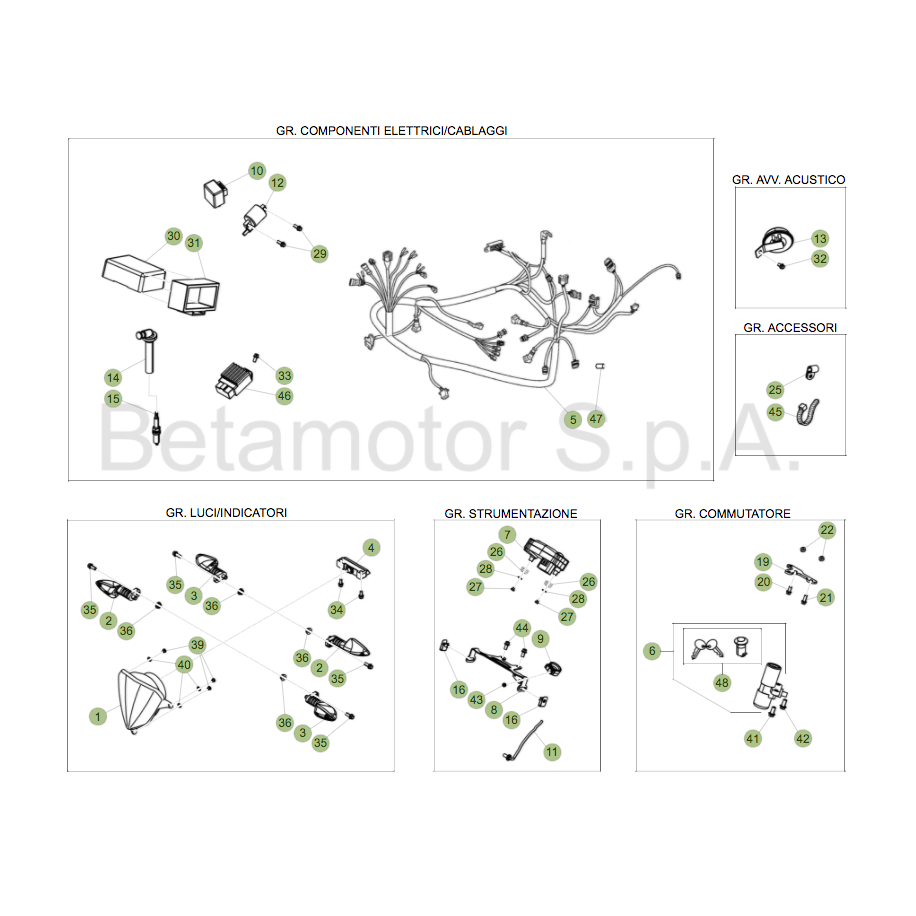 Rr 50cc 2017 Wiring Harness Beta Motor Clipart